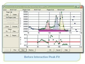 Before Genie 2000 Interactive Peak Fit