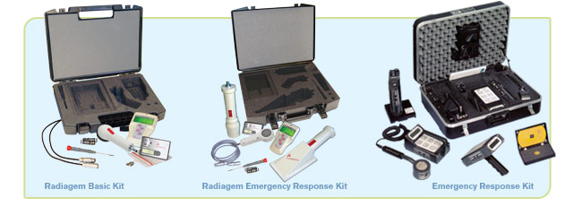 Emergency Response Kits